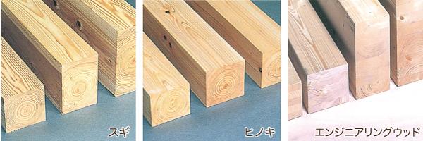 建築構造用木材販売